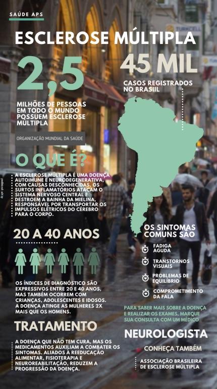InfográficoEM_StephaniePassos